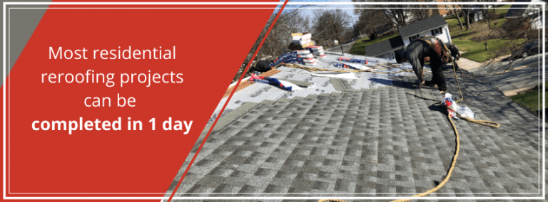 Most residential reroofing projects can be completed in one day