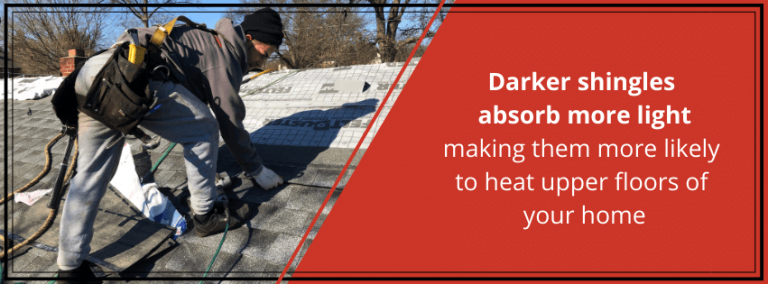 Darker shingles absorb more light, making them more likely to heat upper floors of your home