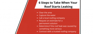 """red and black lines titles """"6 steps to take when your roof starts leaking"""""""